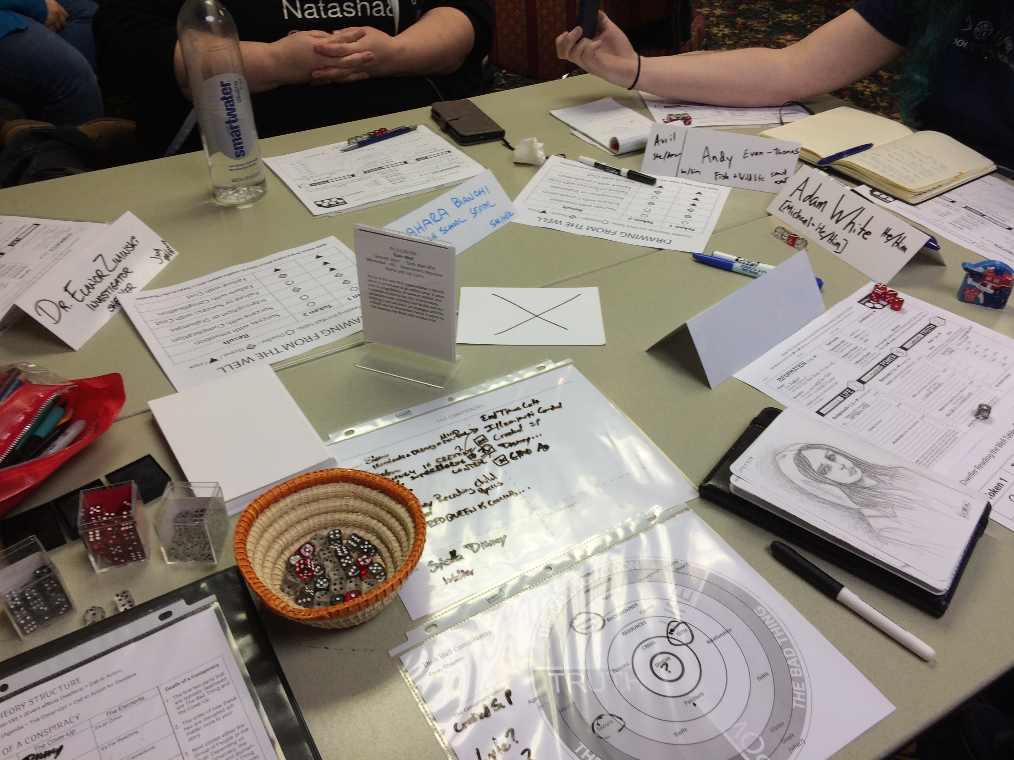 Dark Well playtest at Forge Midwest 2019